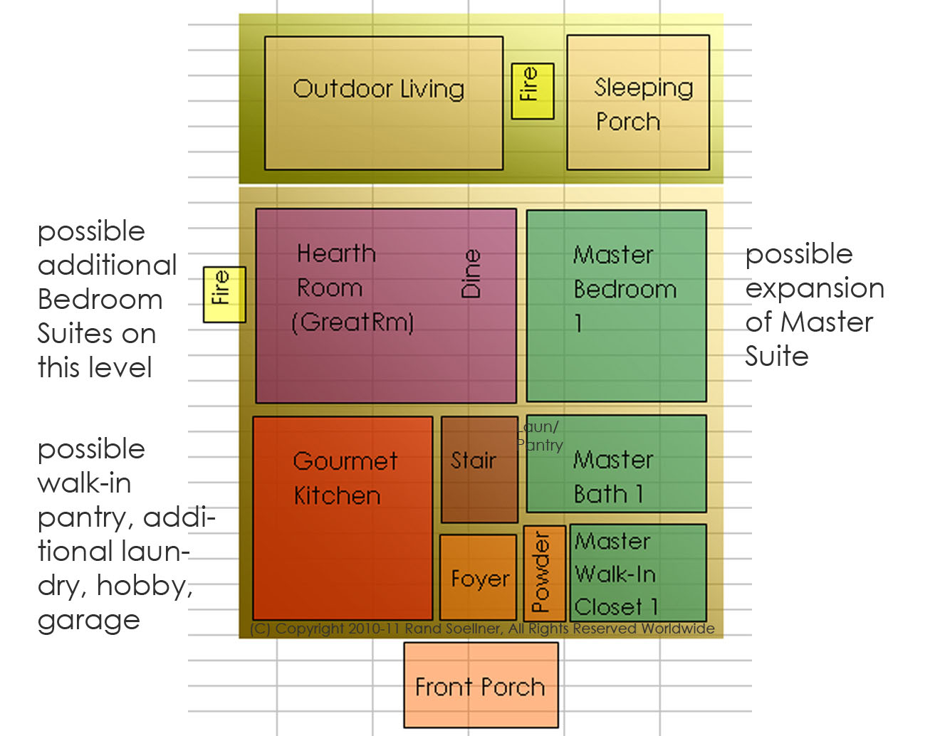 forest meadow series plan
