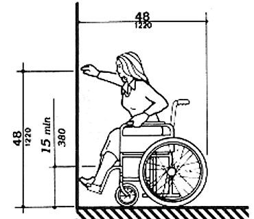 accessible housing design